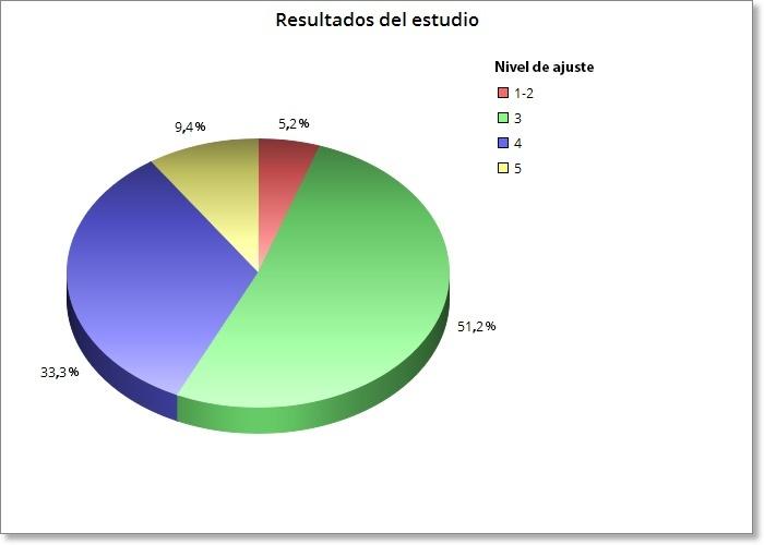 ayahuasca estudio COVID-19